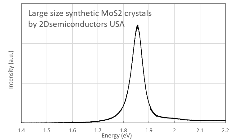 mos2-photoluminescence.png