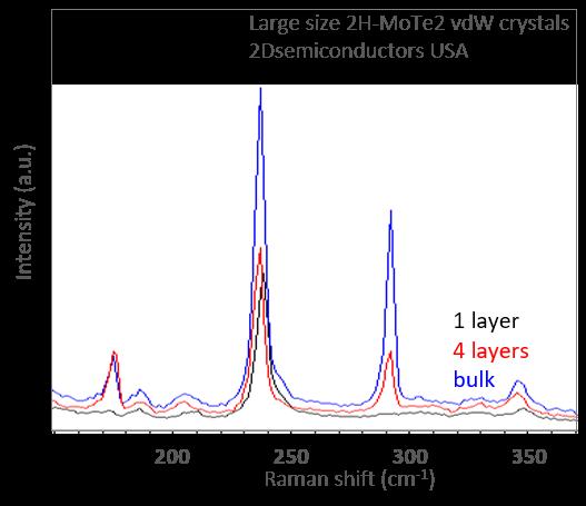 mote2-2h-phase-raman.png