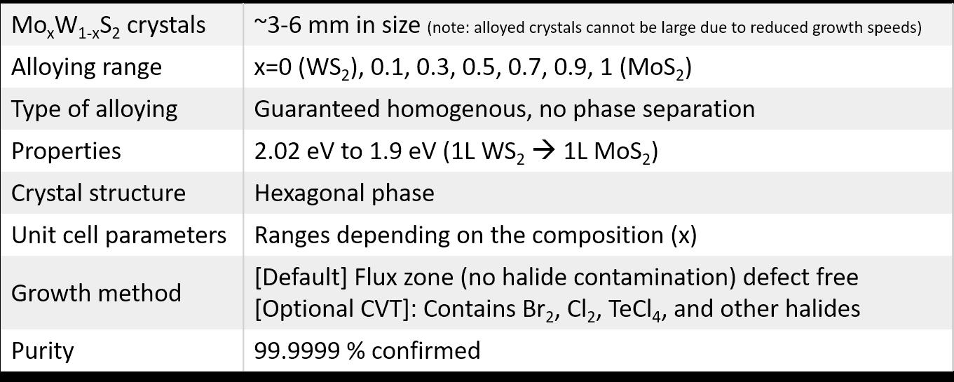 mows2-properties.png