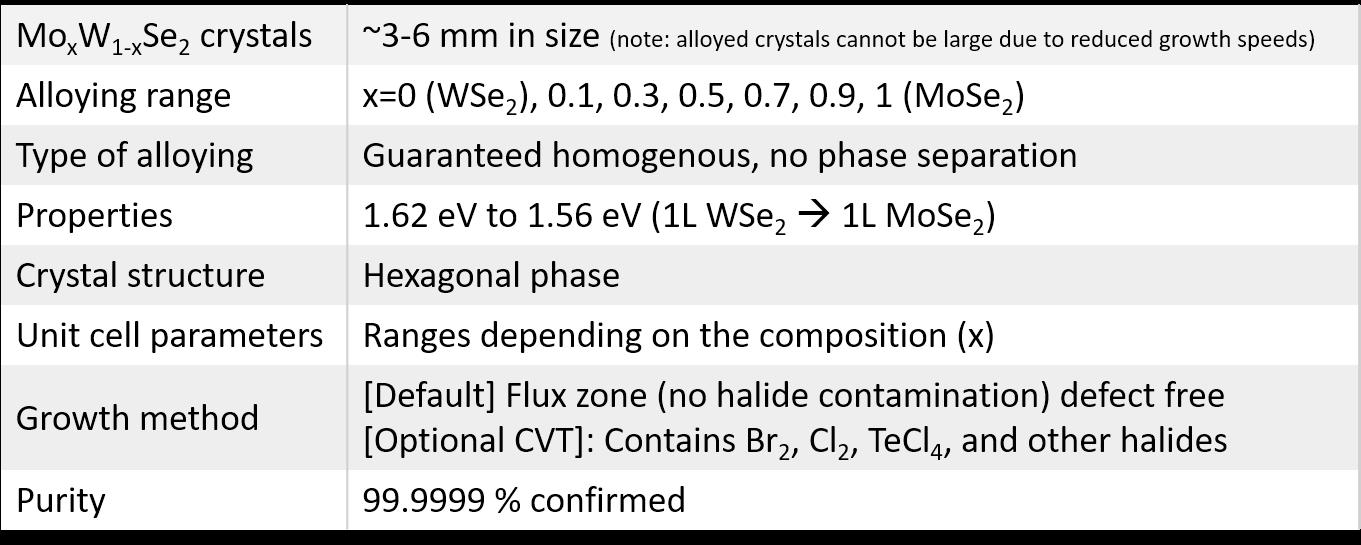 mowse2-properties.png