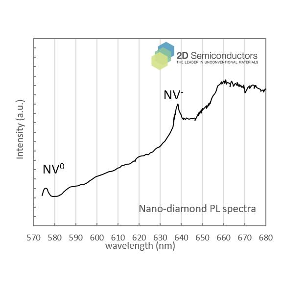 nano-diamond-pl-ii.png