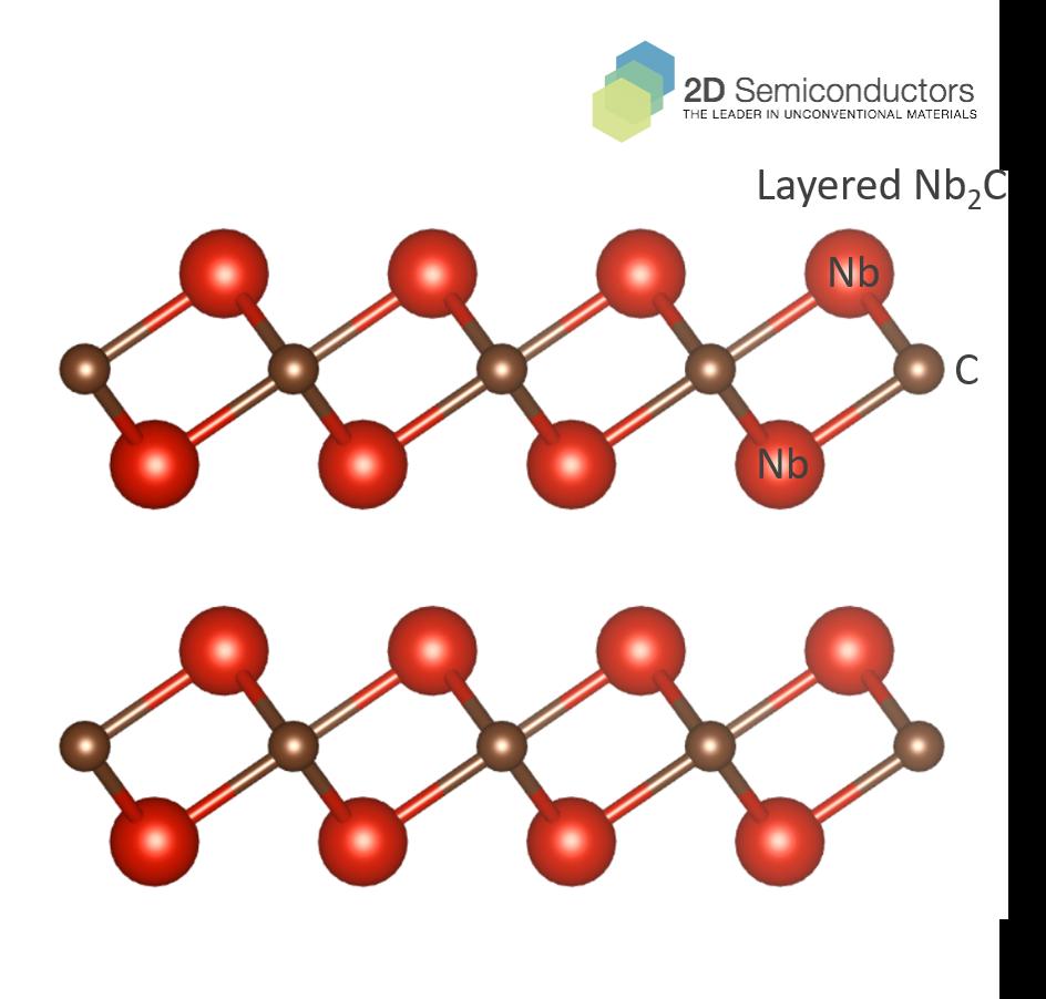 Nb2C MXene atomic structure