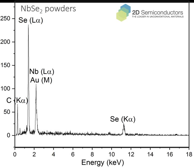 nbse2-powders-des.png