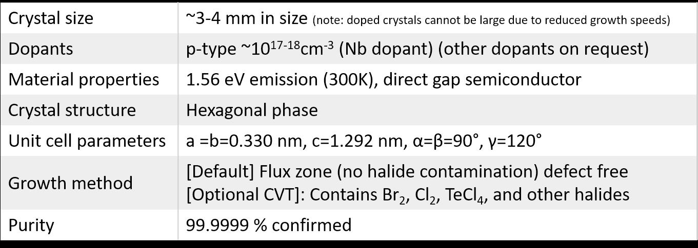p-type-mose2-characteristics-ii.png