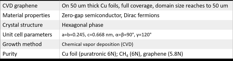 properties-of-graphene.png