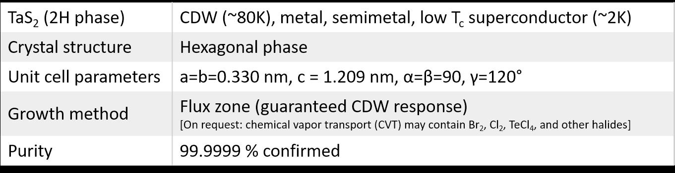 tas2-2h-phase-properties-ii.png