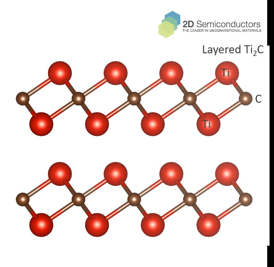 Ti2C MXene atomic structure
