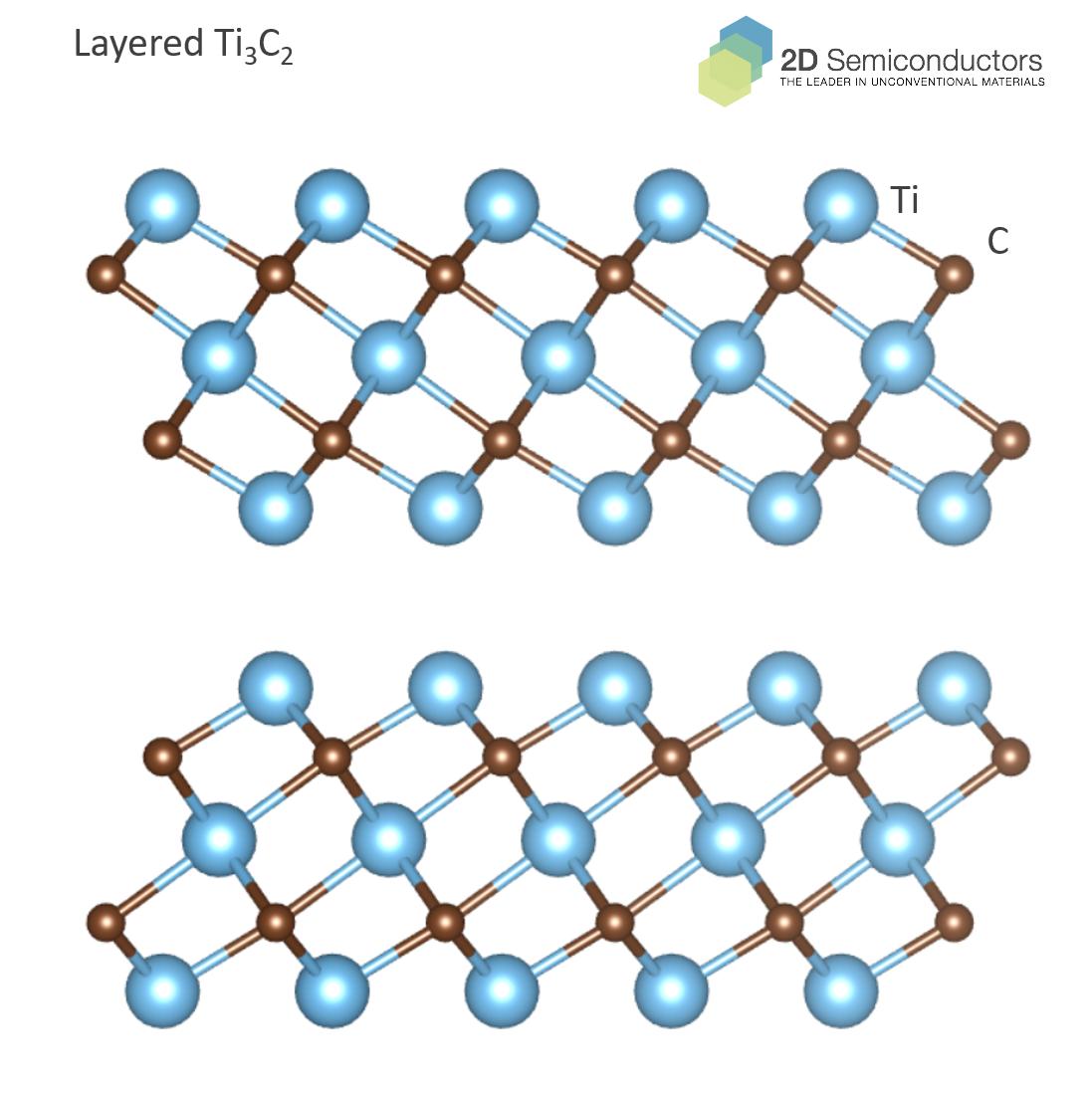 Ti3C2 MXene crystal structure