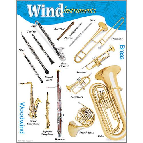 Wind Instruments Chart