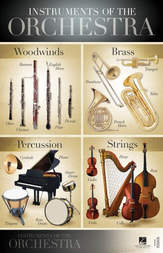 """Instruments of the Orchestra Poster - 22"""" x 34"""""""