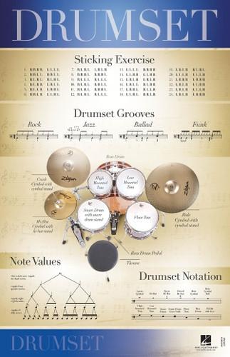 "Drumset Poster  22"" x 34"" Hal Leonard"