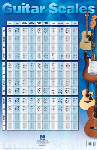 """Guitar Scales Poster - 22"""" x 34"""""""