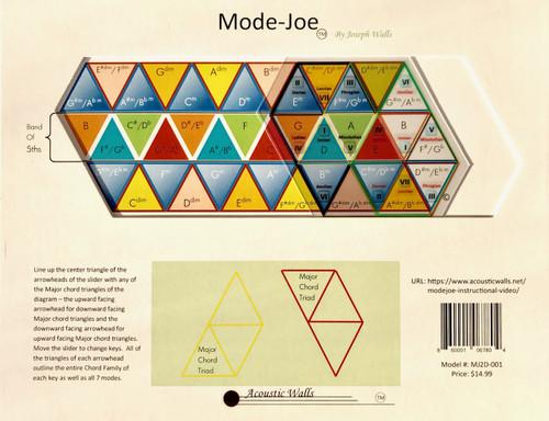 The Mode-Joe - 2D Music Theory Model