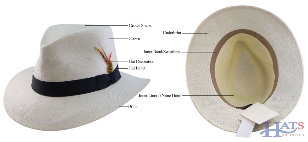 anatomy-of-a-hat.jpg