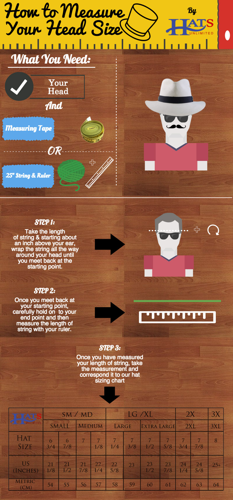 how to measure you head size infographic