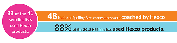 national-spelling-bee-statistics-banner-hexco-2019-2.png