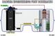 Radium Engineering FHST Schematic