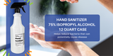 Isopropyl Alcohol Hand Sanitizer is Great to Have at All Entrances and Exits of Your Business