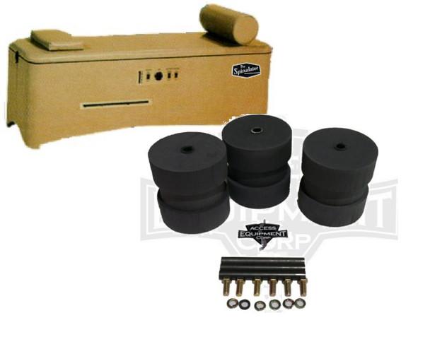 Spinalator Rollers