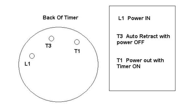 My Old Spinalator Timer Doesn't Look the same?