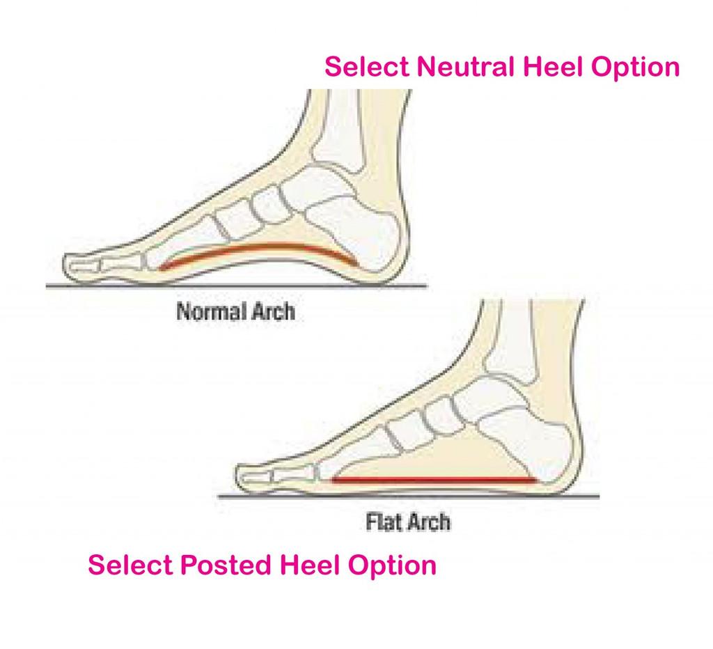 Normal Arch = Beats Heel Option Neutral.   Flat Arch = Beats Heel Option Posted.