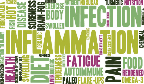 Information on inflammation and the effects on our bodies.