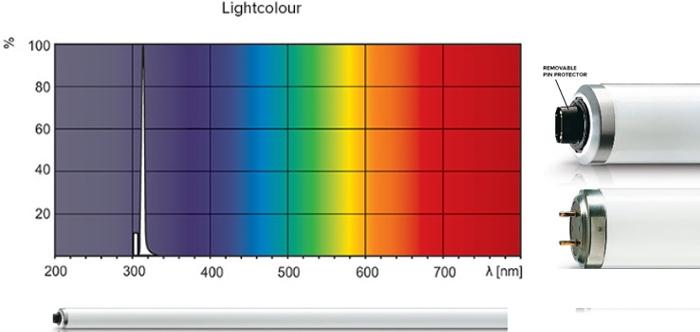 psoriasis-light-therapy.jpg