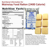 Mainstay Emergency Food Ration (2400 Calorie) - Nutritional Information