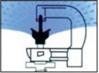 NaanDanJain Hadar Extra Range Rotor Symbol