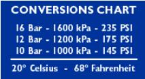 conversions-chart.png