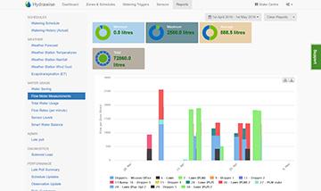 flow-meter-detection-and-alerts.jpg