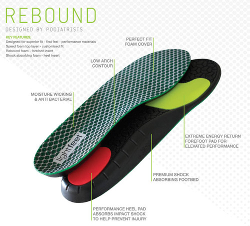 Lightfeet Rebound Performance Insoles For Low Arch