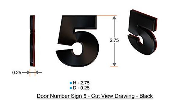 Apartment Number /Mailbox Number , Door Number . Number 5