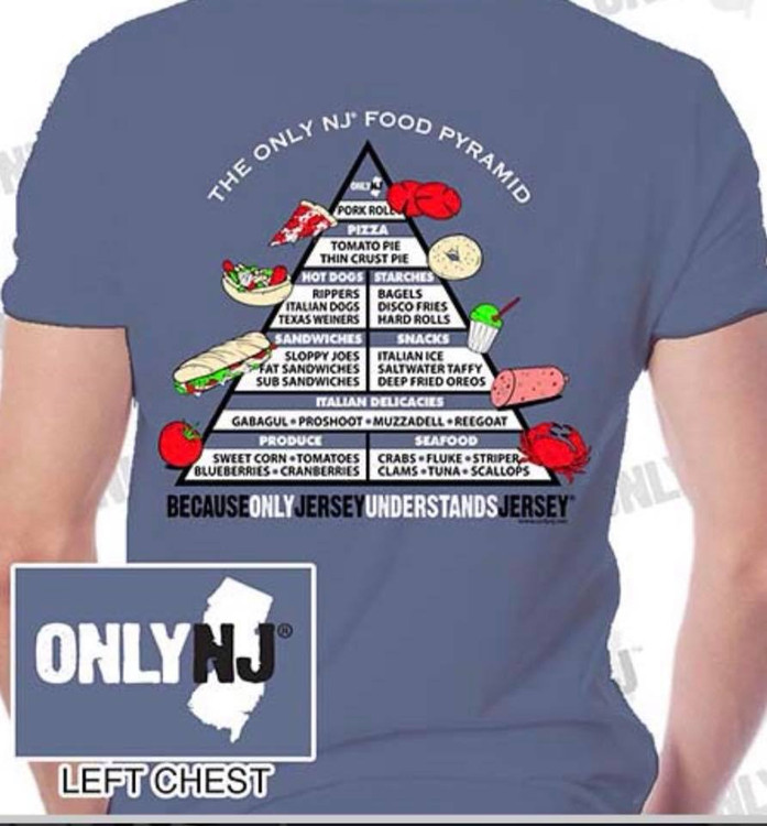 NJ Food Pyramid T-Shirt