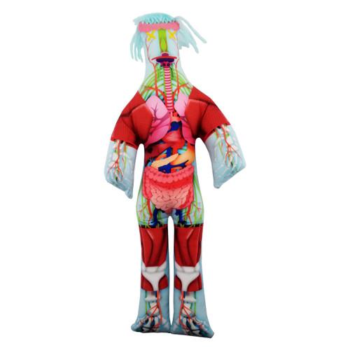 Dammit Doll - Anatomy