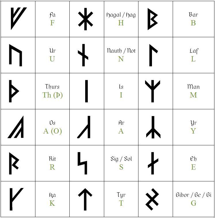 armanen-runes.jpg