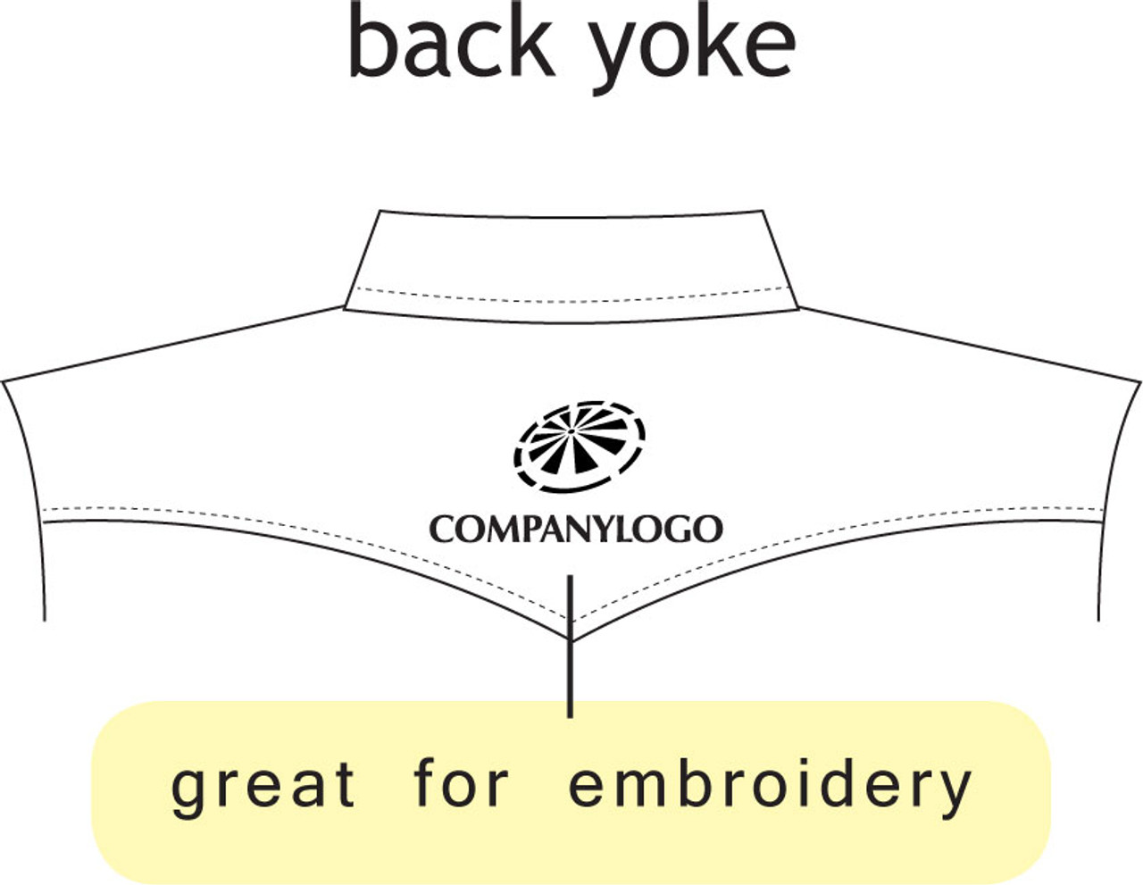 Back area is excellent for embroidering your companys' name on it