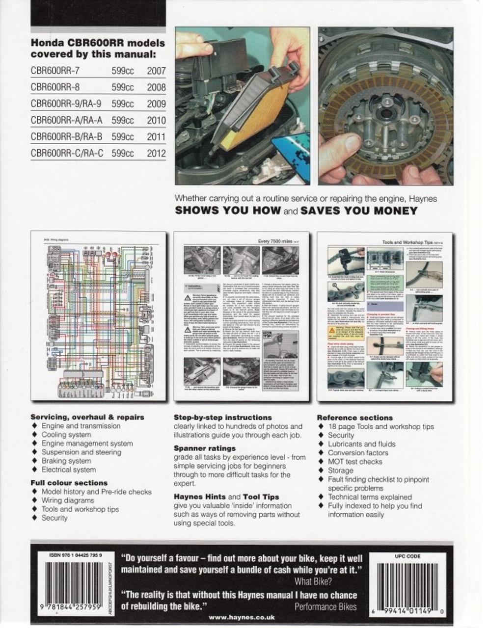 honda cbr600rr 2007 - 2012 repair manual, back cover