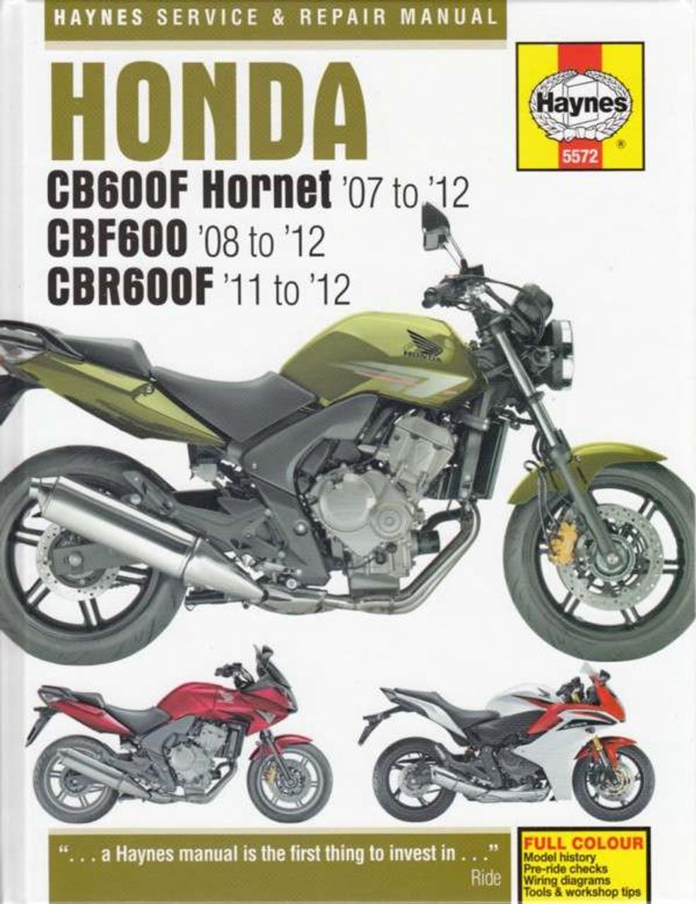 cb600f model information