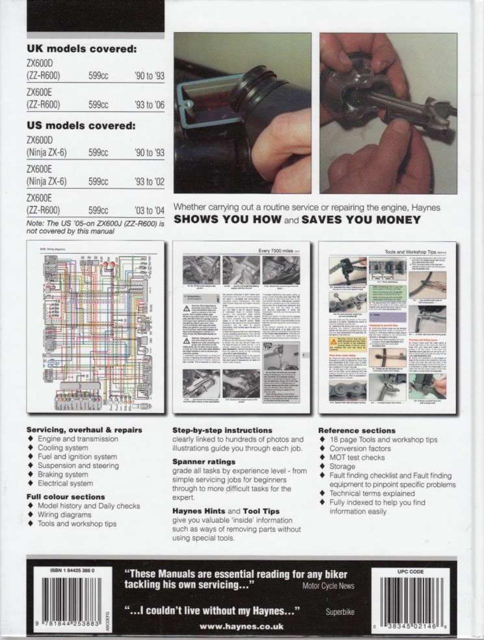 Superb Kawasaki Zx600 Zz R600 Ninja Zx 6 1990 2006 Workshop Manual Wiring Digital Resources Aeocykbiperorg