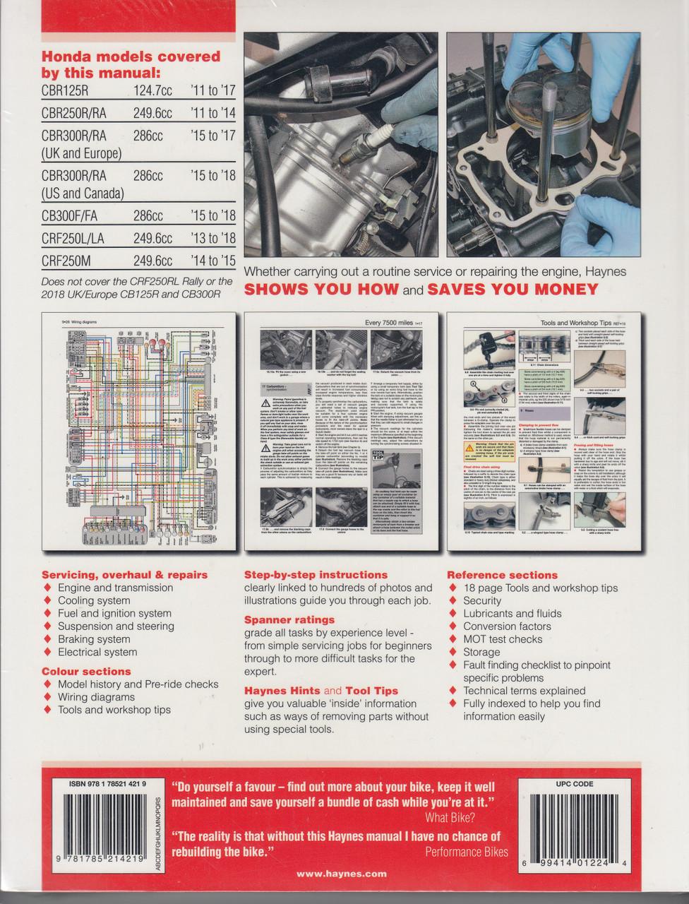 Honda CBR125 / 250R/ CBR300R, CB300F CRF 250 2011-2018 Service Manual