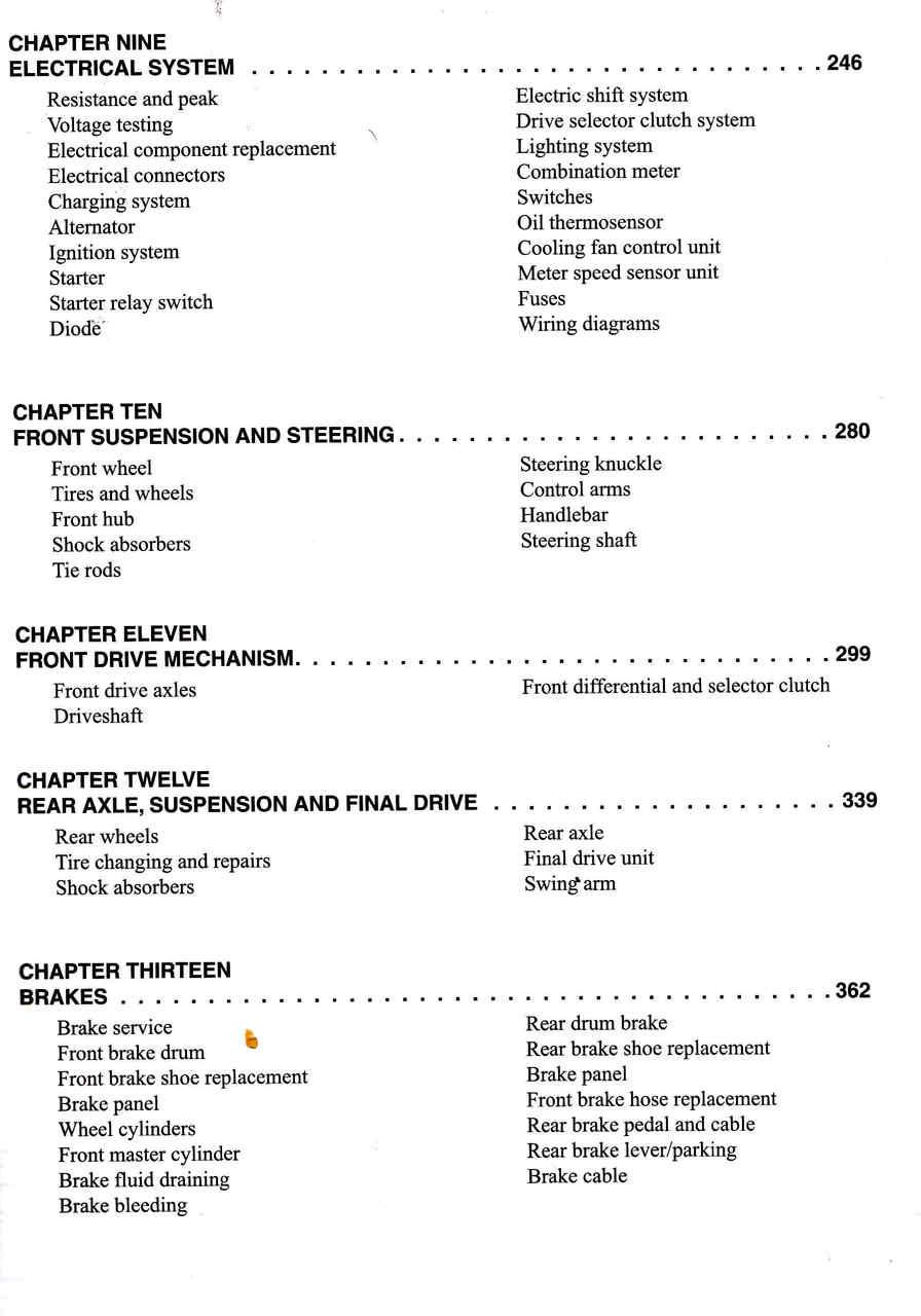 ... Honda TRX 450 Foreman ATV 1998 - 2004 Workshop Manual (9780892878963)