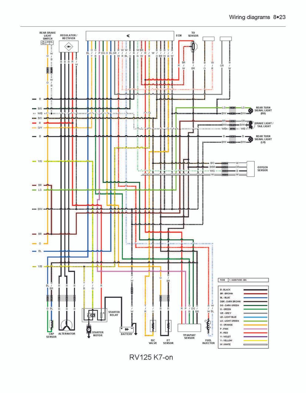 Fabulous Suzuki Rv 125 Wiring Diagram Wiring Diagram Database Wiring Database Denligelartorg