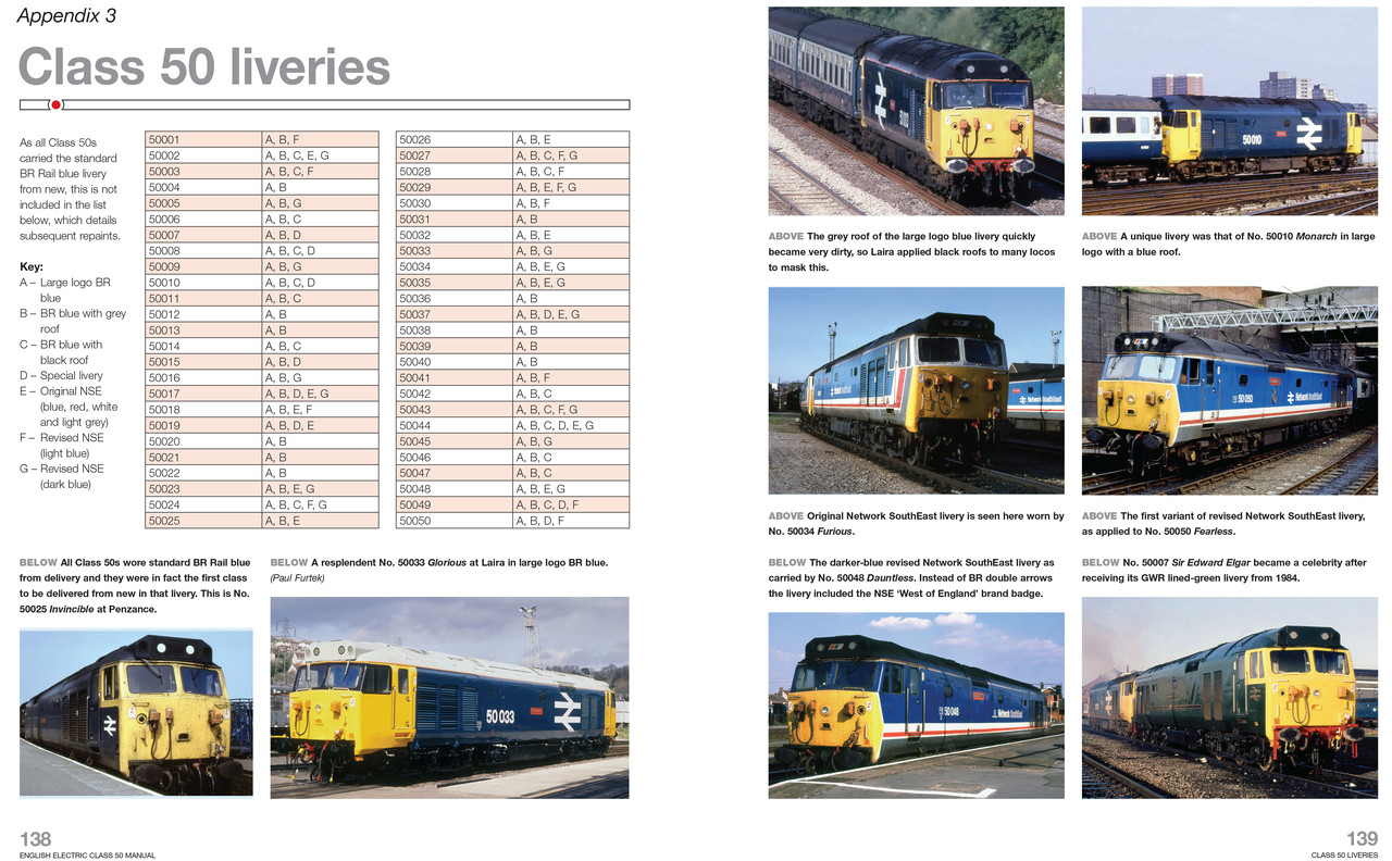 English Electric Relay Manuals