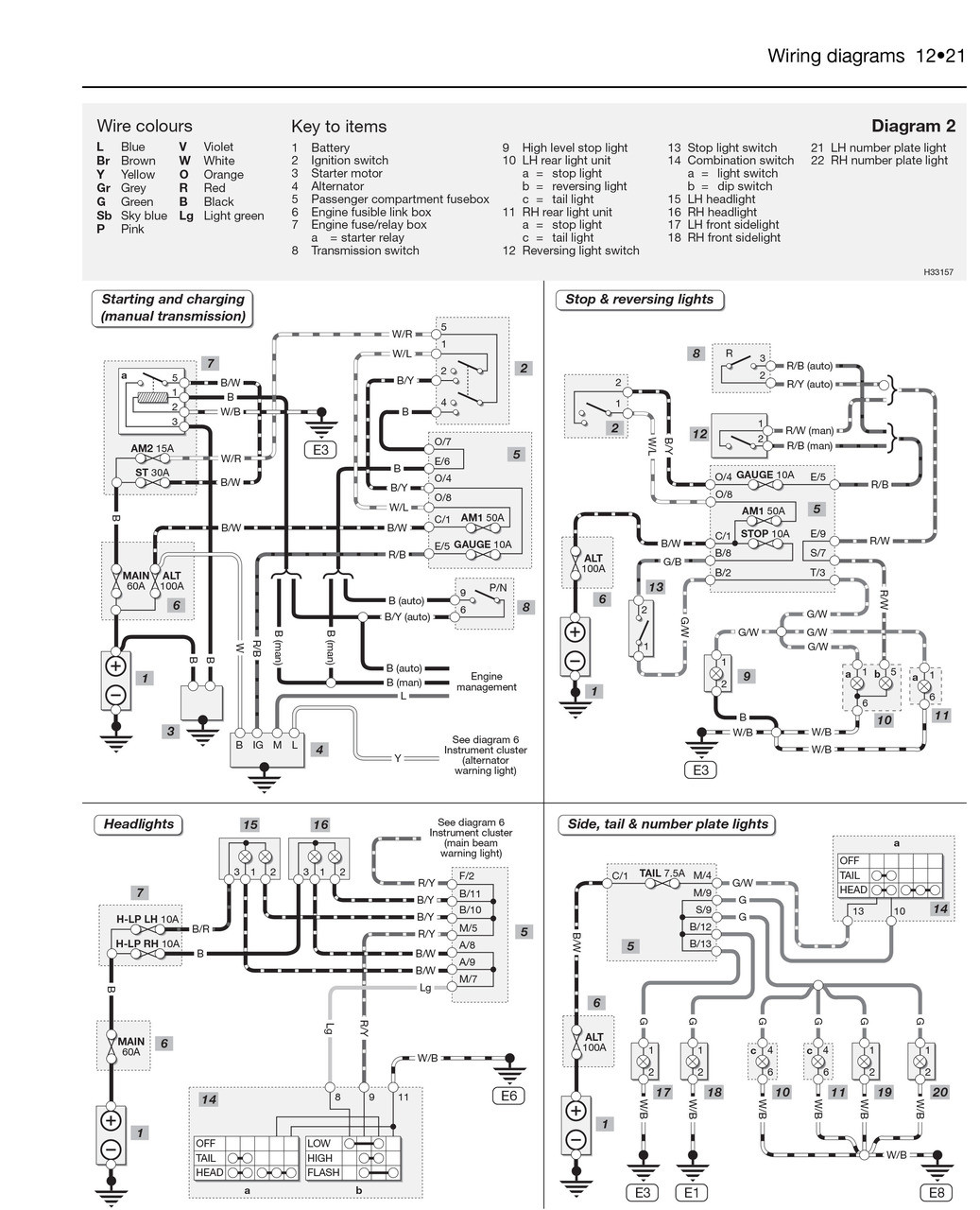 toyota yaris schematic - aspects of wiring and circuits wiring diagram toyota yaris 2008 toyota yaris 2007 fuse box manual shadowqueen.de
