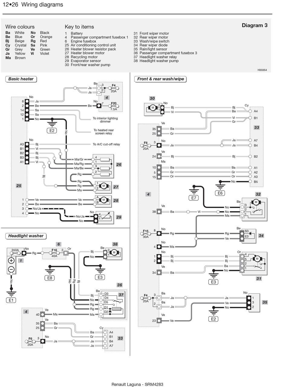 Renault Laguna Petrol & Diesel Feb 40   May 40 X to 40 reg Haynes  Repair Manual