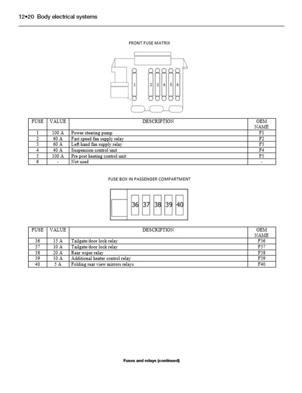 FIAT SCUDO Diesel 07-16 Manuale Haynes 6412