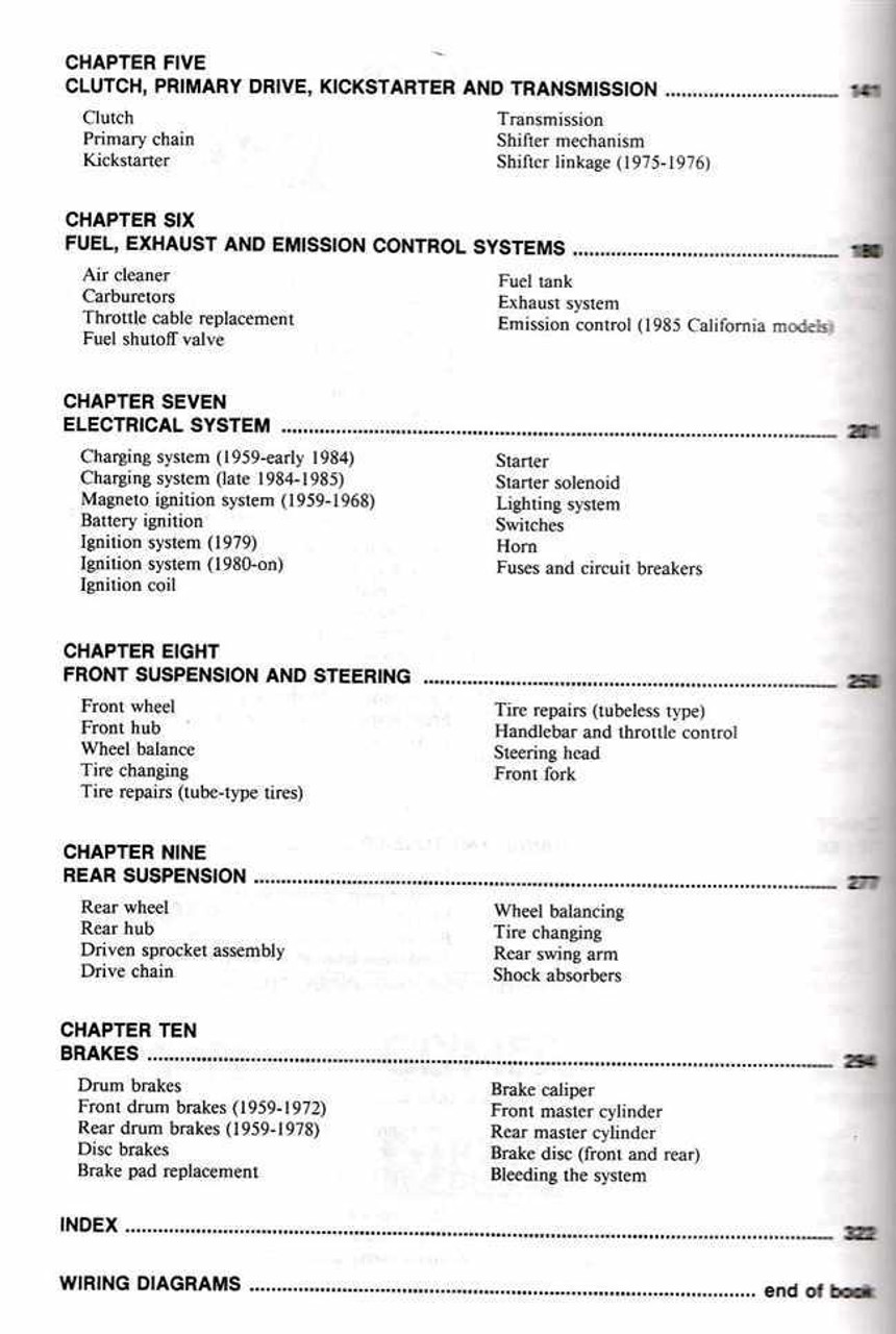 Related Pictures 1968 1969 Harley Davidson Sportster H Wiring Diagram