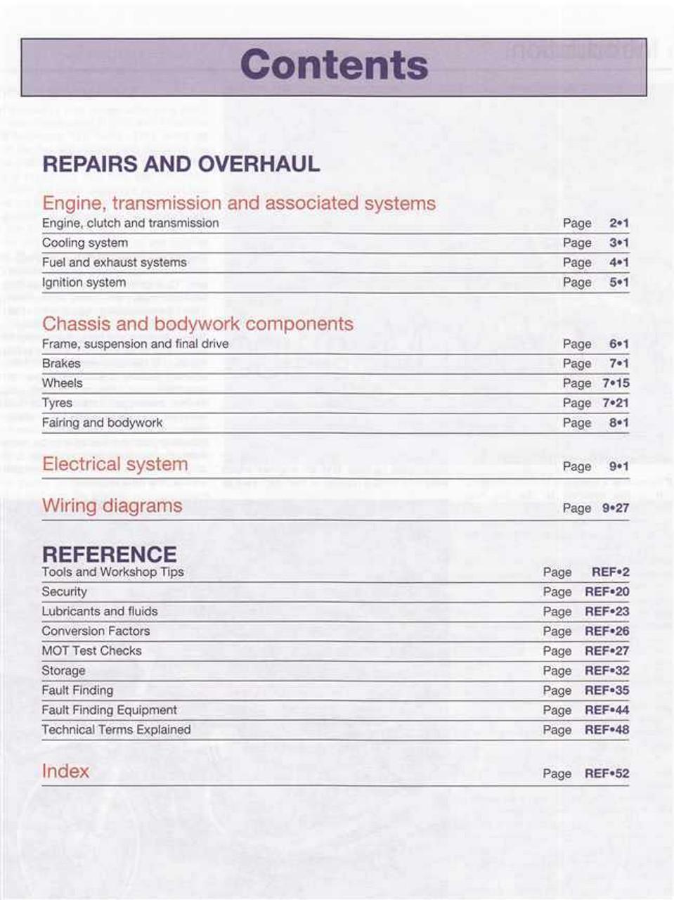 Kawasaki Zx6r Zx 6r 1995 2002 Haynes Workshop Service Manual