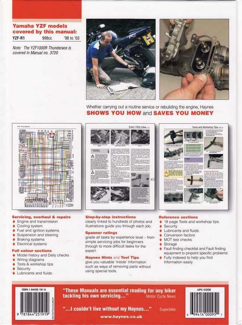 Yamaha YZF-R1 1998 - 2003 Workshop Manual on